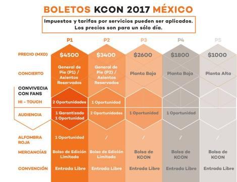 kcon-precios